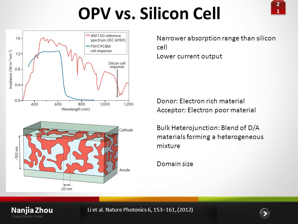 OPV vs. Silicon Cell Nanjia Zhou