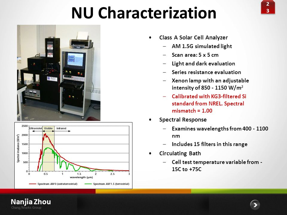 NU Characterization Nanjia Zhou Class A Solar Cell Analyzer