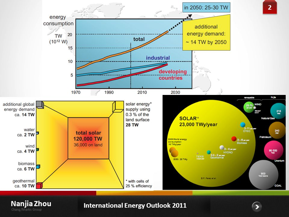 Nanjia Zhou 2 International Energy Outlook 2011 introduce