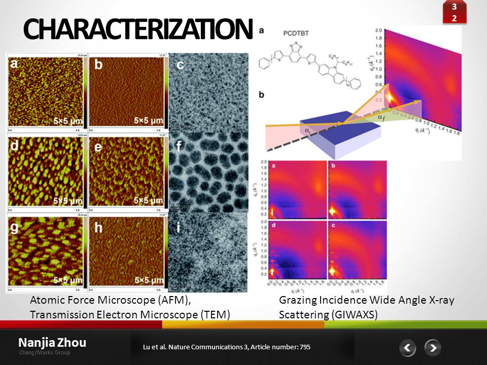 CHARACTERIZATION Nanjia Zhou Atomic Force Microscope (AFM),