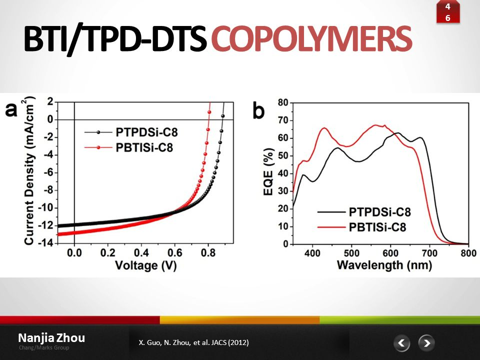 BTI/TPD-DTS COPOLYMERS