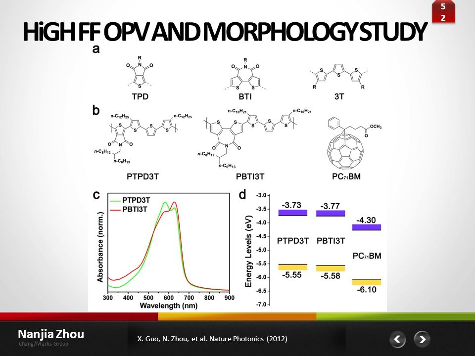 HiGH FF OPV AND MORPHOLOGY STUDY