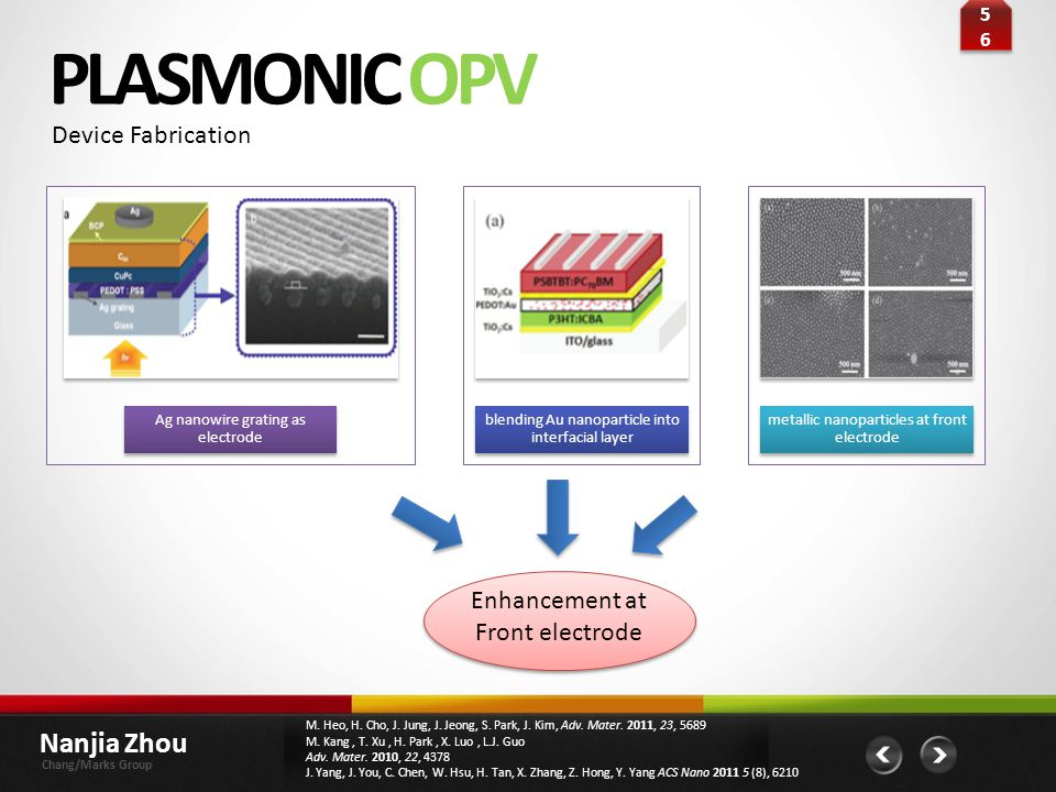 PLASMONIC OPV Nanjia Zhou Device Fabrication Enhancement at