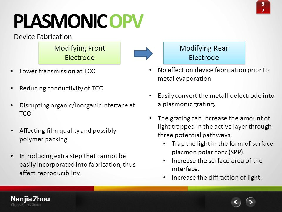 PLASMONIC OPV Device Fabrication Modifying Front Electrode
