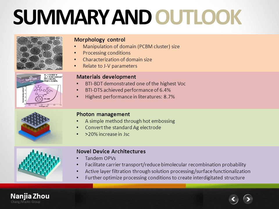 SUMMARY AND OUTLOOK Nanjia Zhou Morphology control