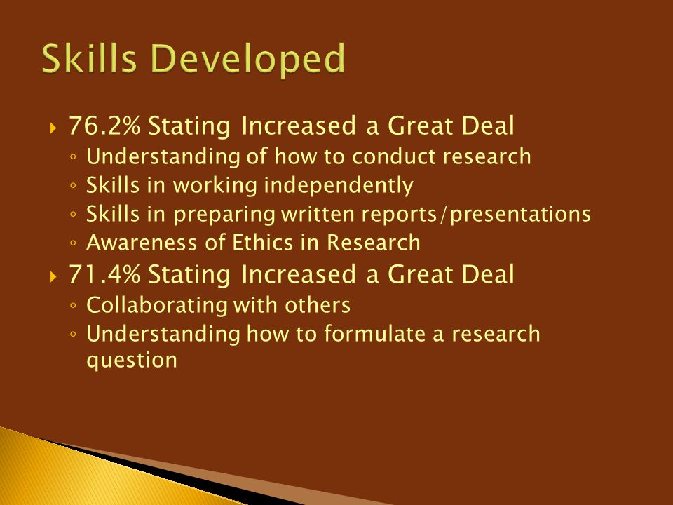 Skills Developed 76.2% Stating Increased a Great Deal