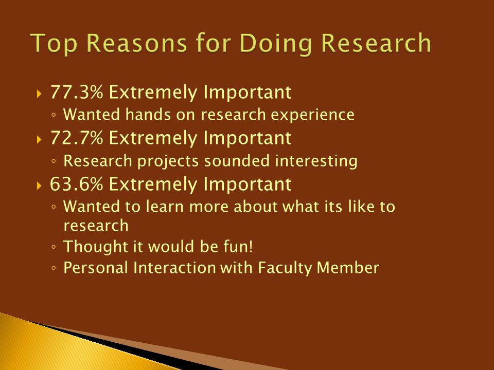 Top Reasons for Doing Research