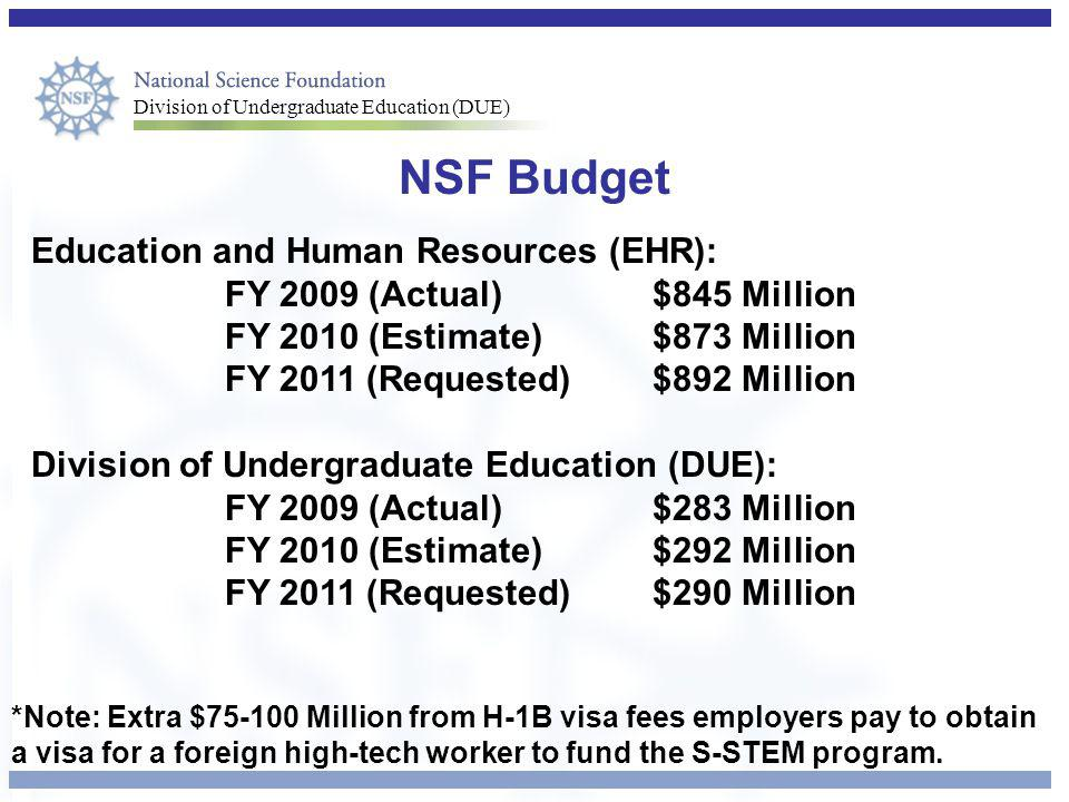 NSF Budget Education and Human Resources (EHR):