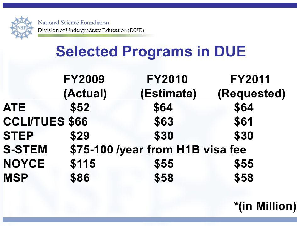 Selected Programs in DUE
