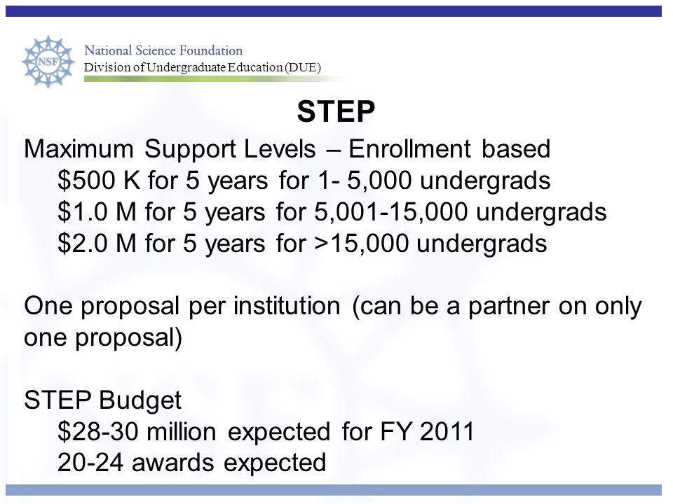 STEP Maximum Support Levels – Enrollment based