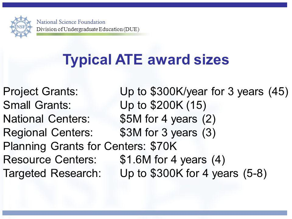 Typical ATE award sizes