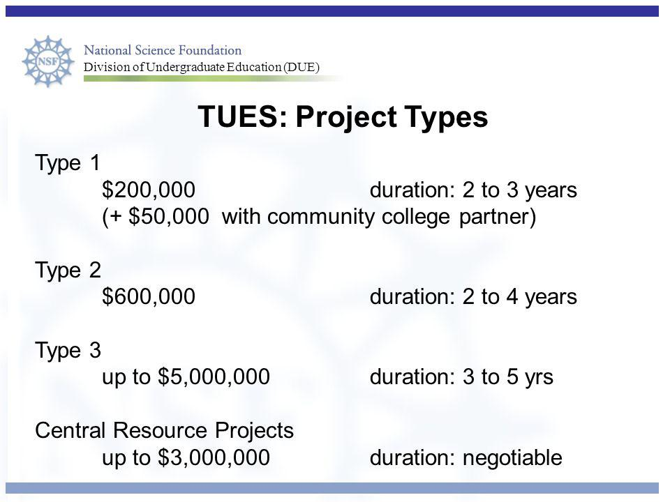 TUES: Project Types Type 1 $200,000 duration: 2 to 3 years