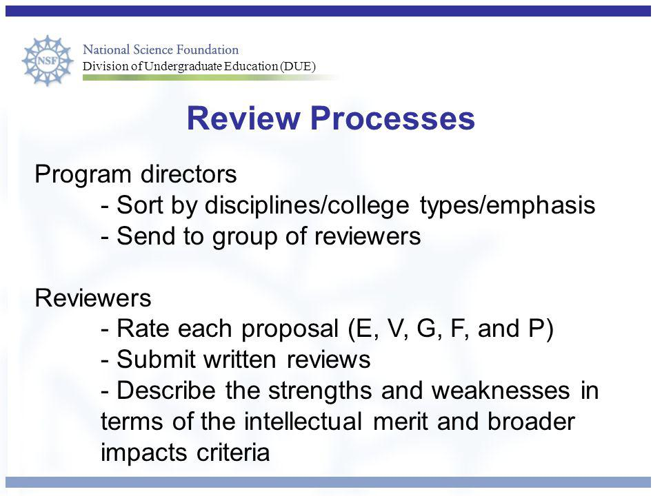 Review Processes Program directors
