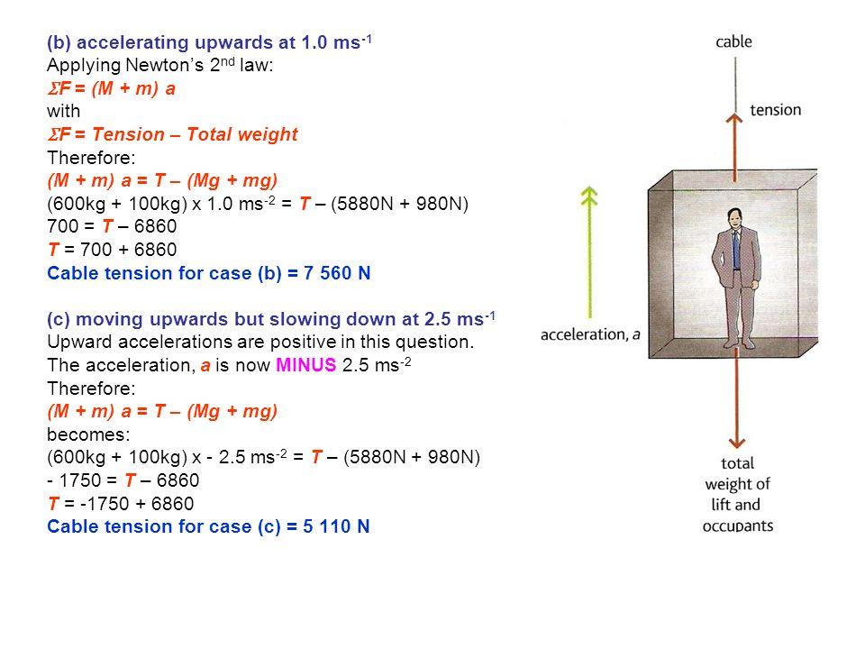 (b) accelerating upwards at 1.0 ms-1