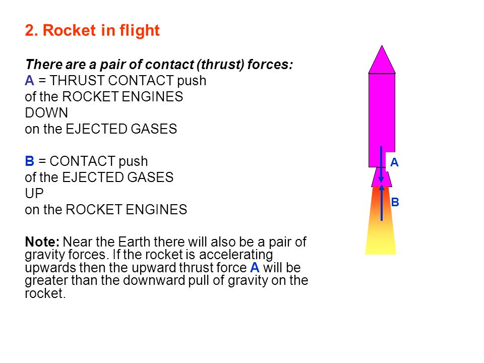 2. Rocket in flight There are a pair of contact (thrust) forces: