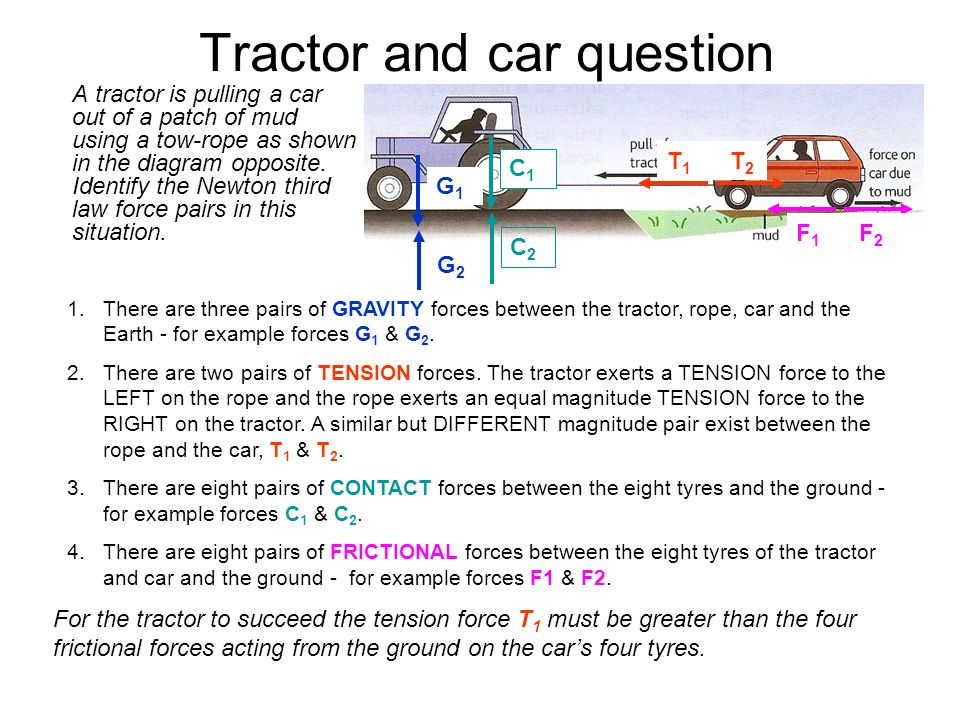 Tractor and car question