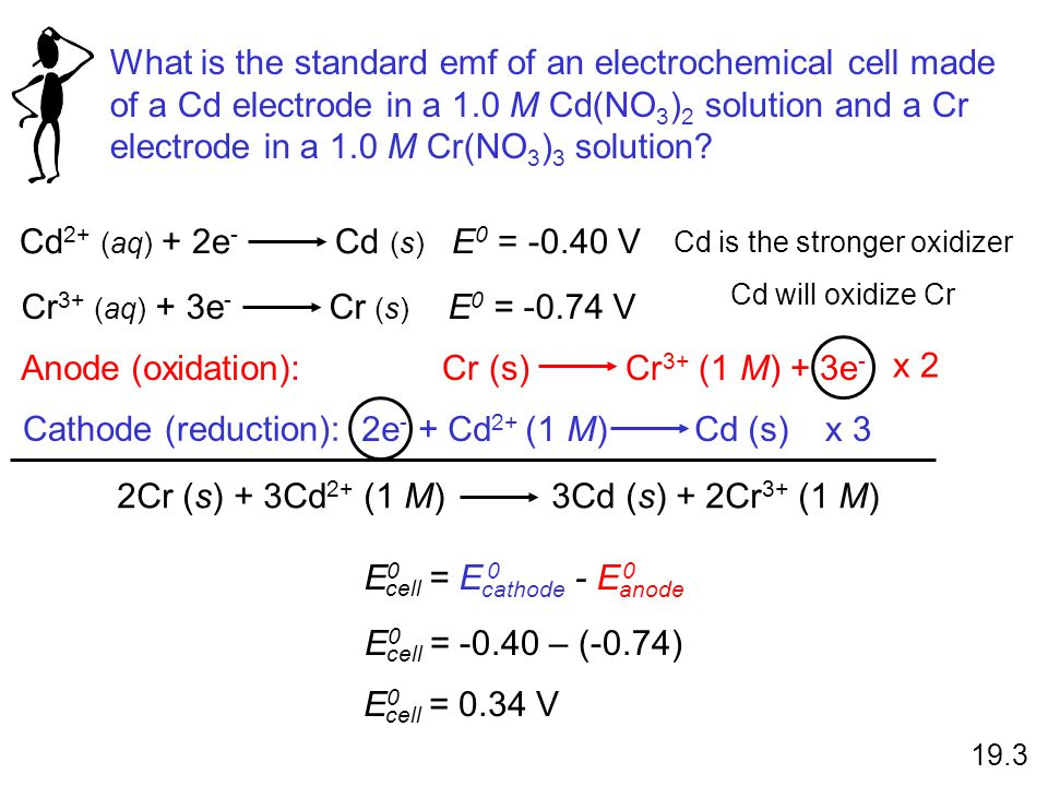 Cd is the stronger oxidizer