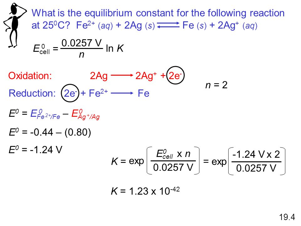 What is the equilibrium constant for the following reaction at 250C