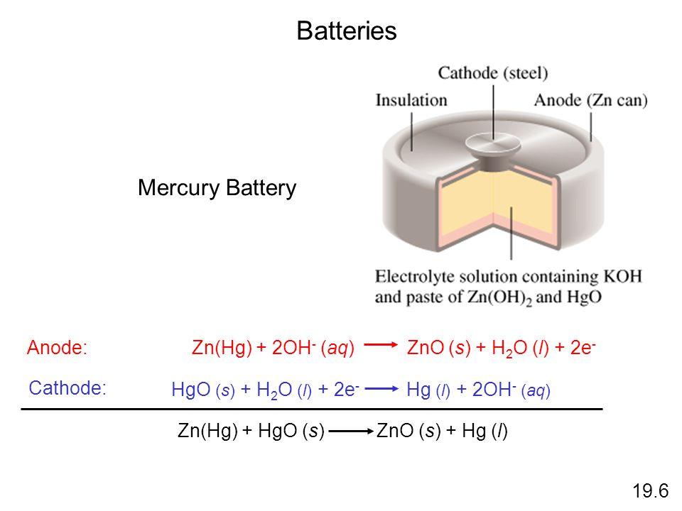Batteries Mercury Battery Anode: