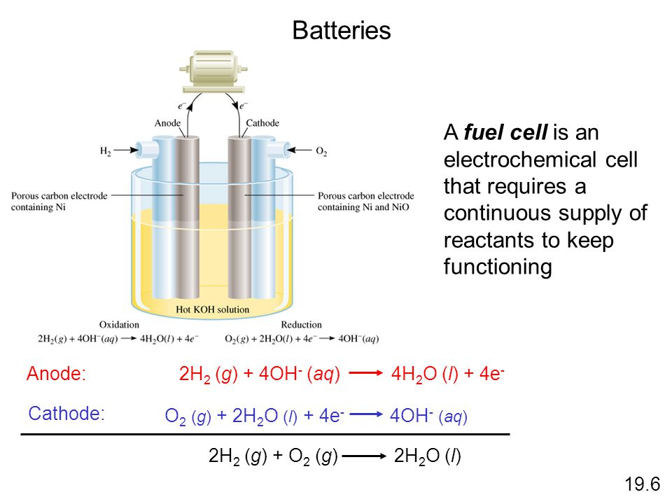 Batteries A fuel cell is an electrochemical cell that requires a continuous supply of reactants to keep functioning.