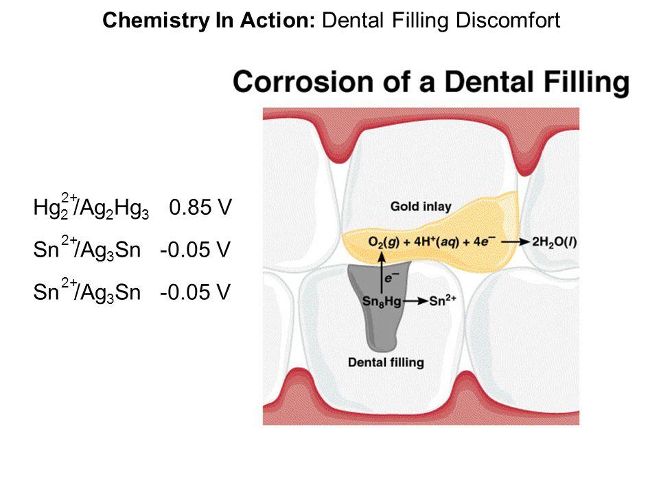 Chemistry In Action: Dental Filling Discomfort