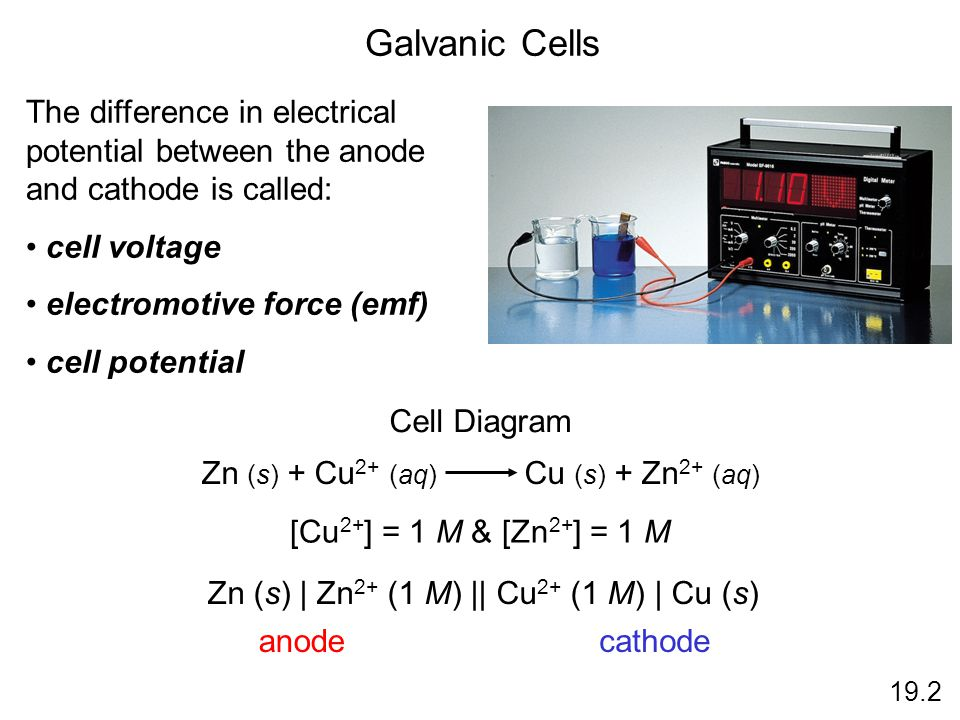 Galvanic Cells The difference in electrical potential between the anode and cathode is called: cell voltage.