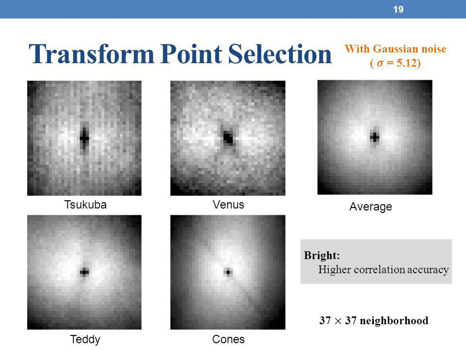 Transform Point Selection