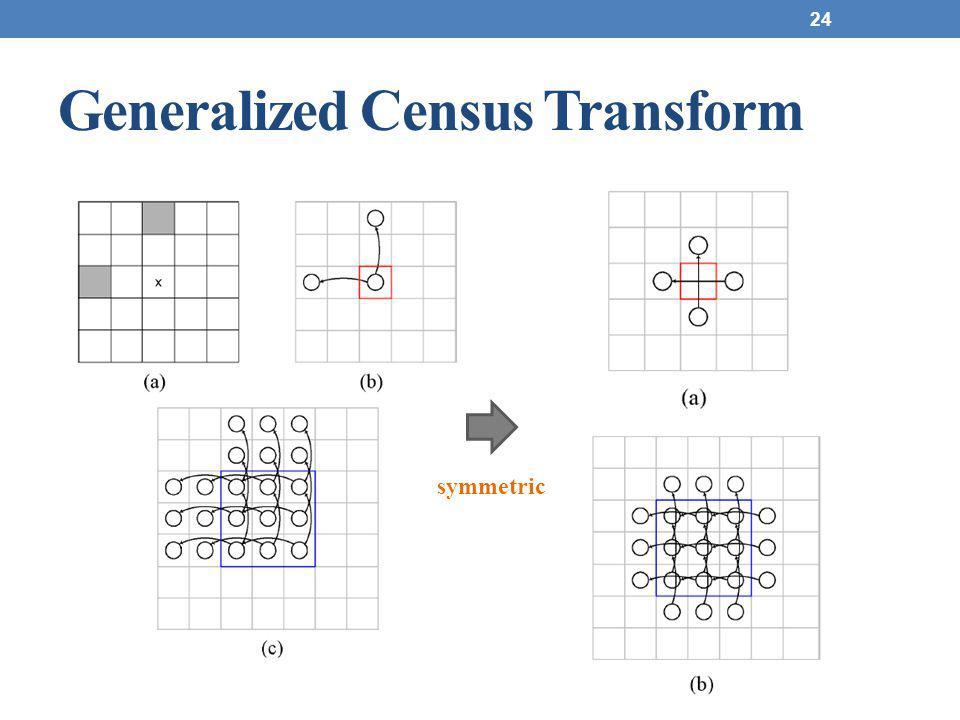 Generalized Census Transform