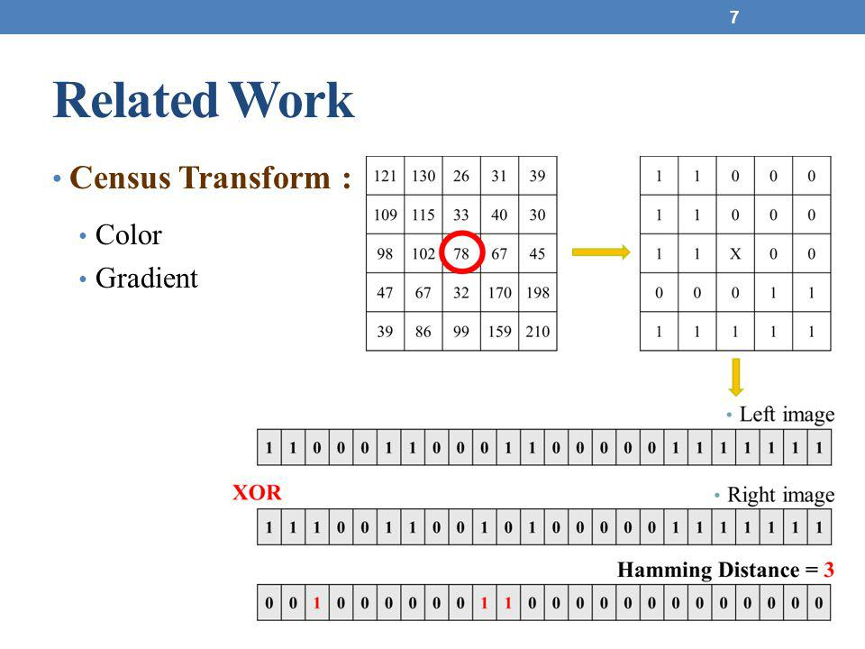 Related Work Census Transform : Color Gradient