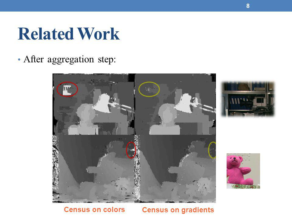 Related Work After aggregation step: Census on colors