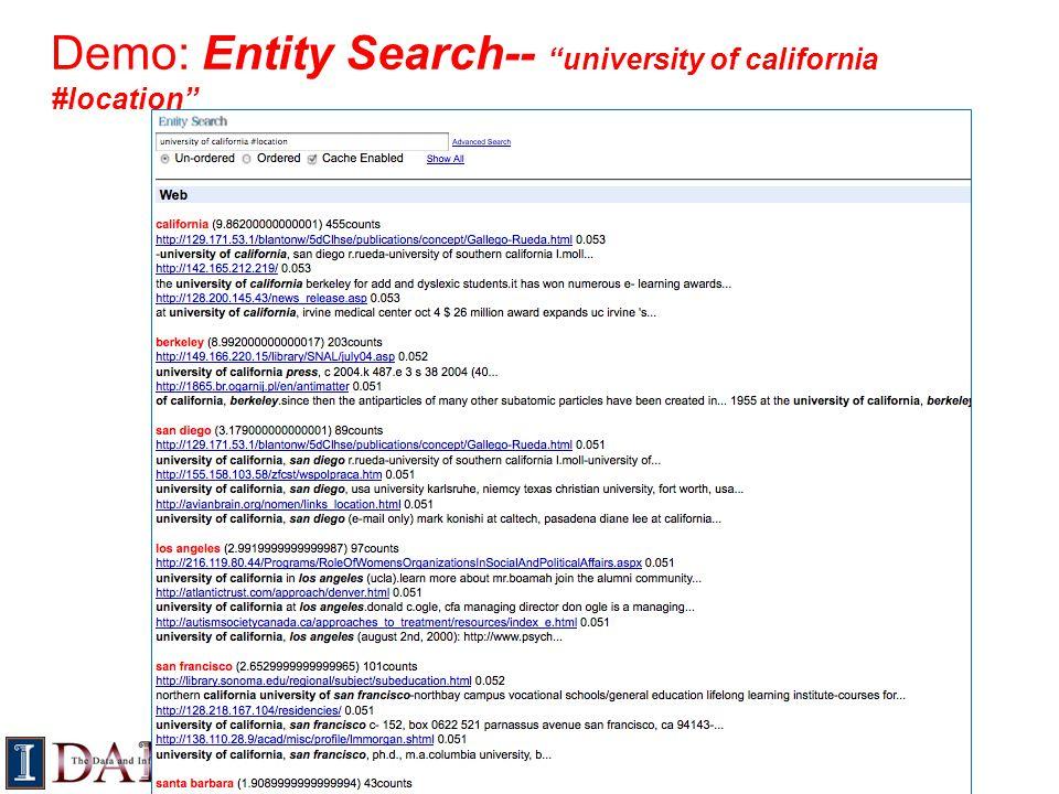 Demo: Entity Search-- university of california #location
