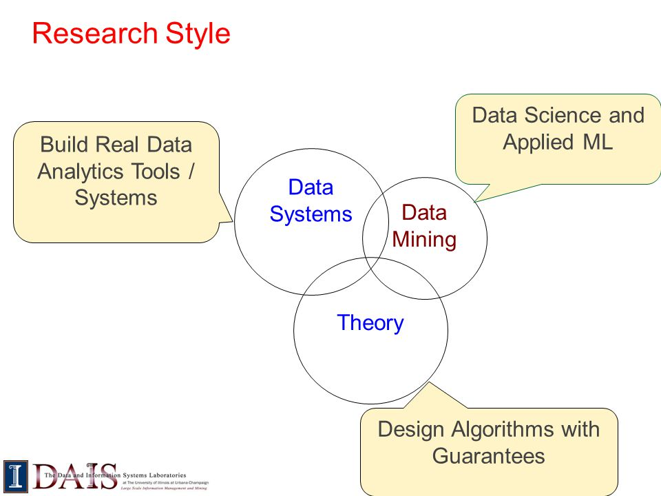 Research Style Data Science and Applied ML