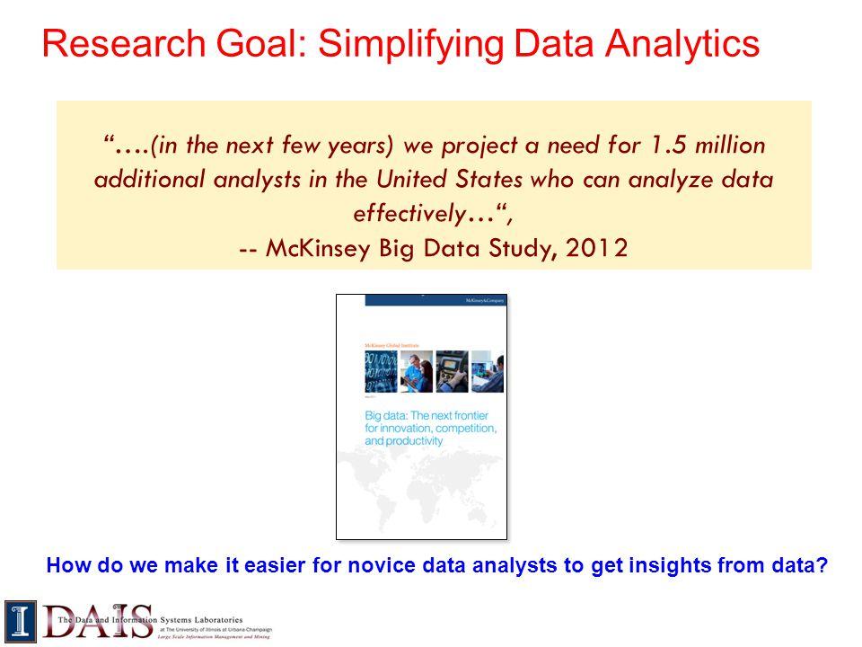 Research Goal: Simplifying Data Analytics