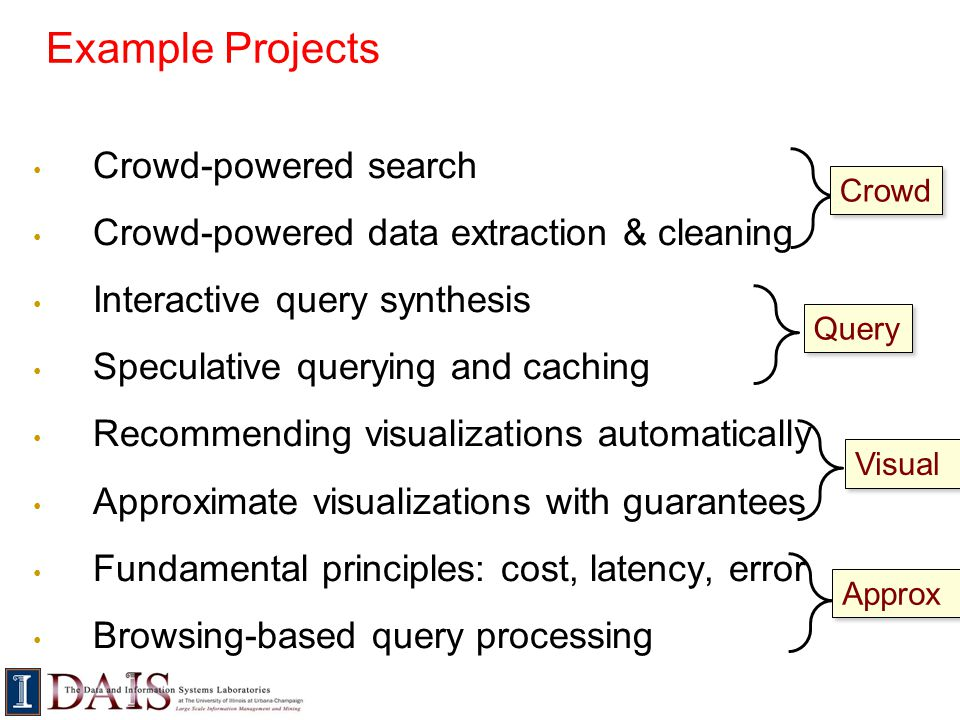 Example Projects Crowd-powered search