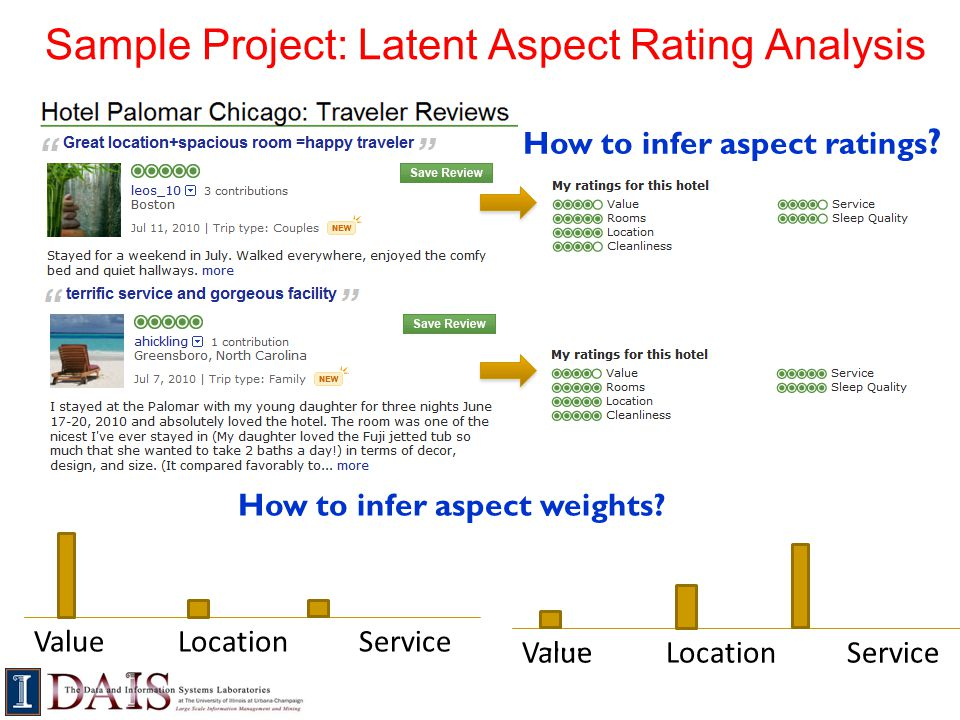 Sample Project: Latent Aspect Rating Analysis