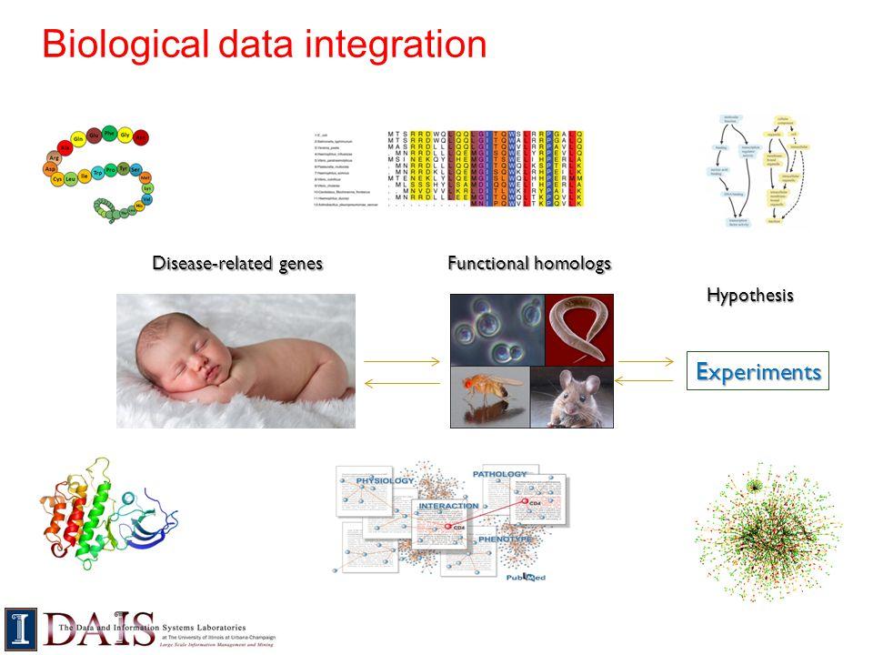 Biological data integration