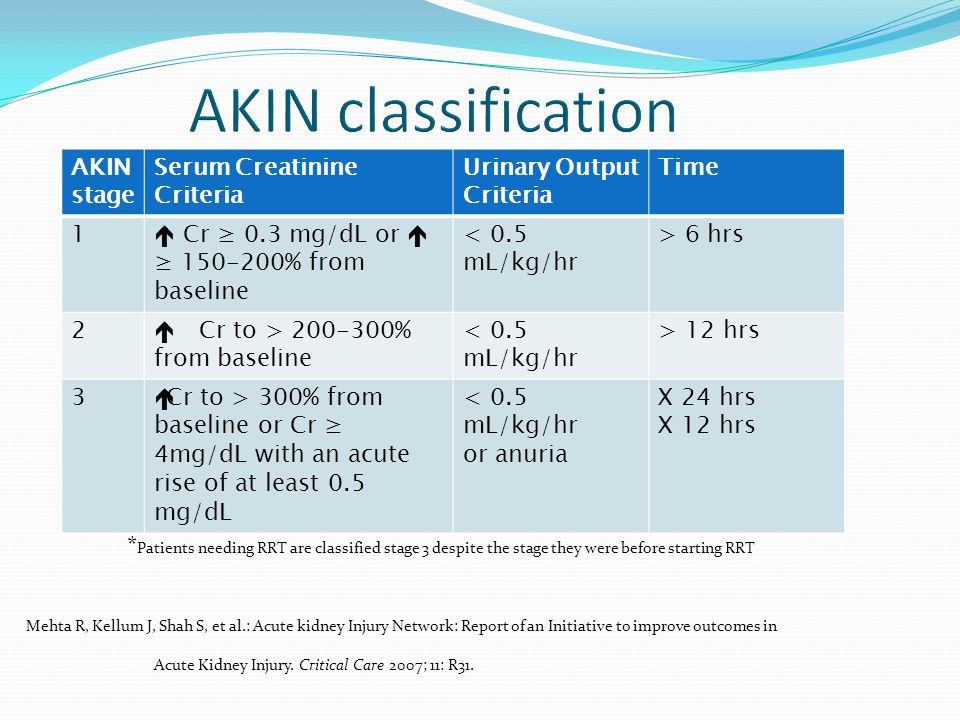 AKIN classification AKIN stage Serum Creatinine Criteria