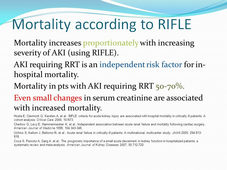 Mortality according to RIFLE