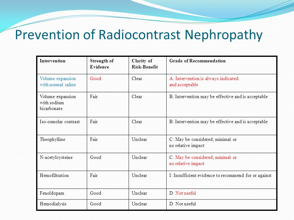 Prevention of Radiocontrast Nephropathy