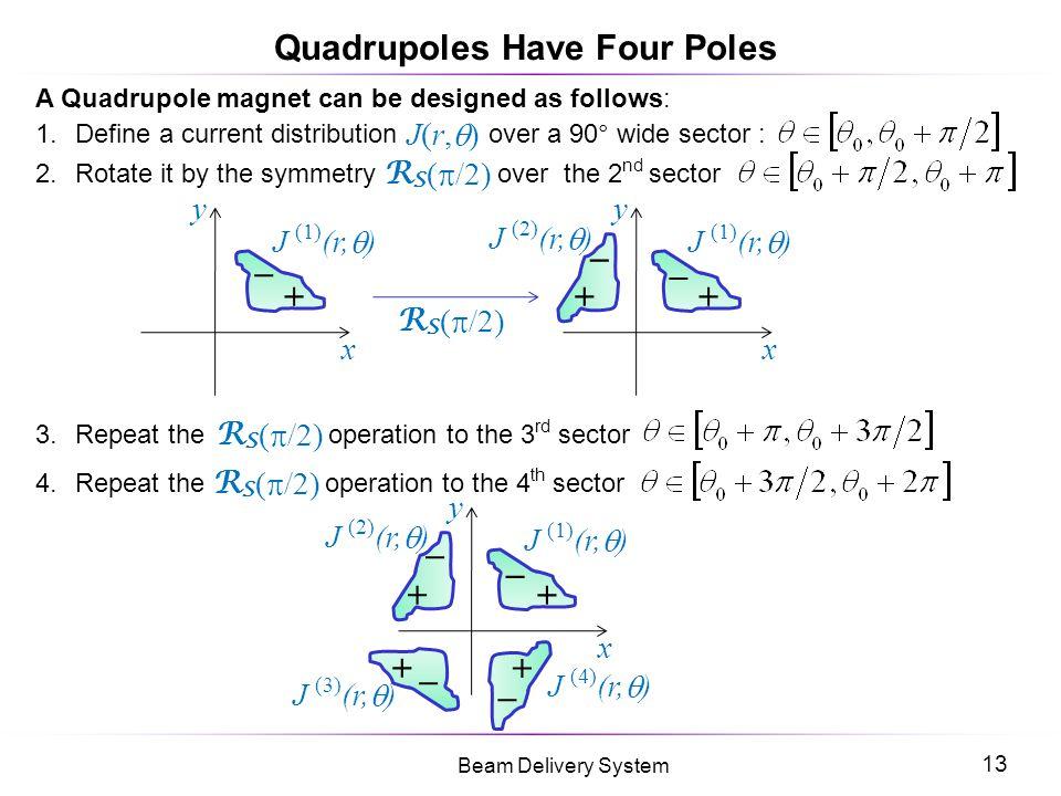 Quadrupoles Have Four Poles
