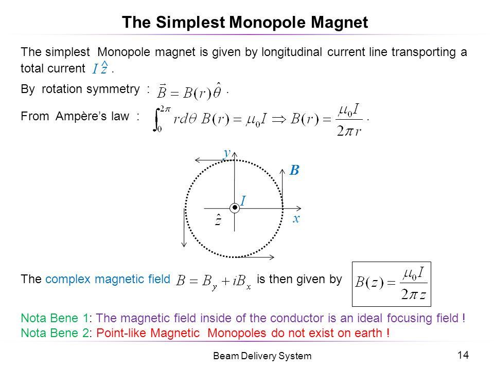 The Simplest Monopole Magnet