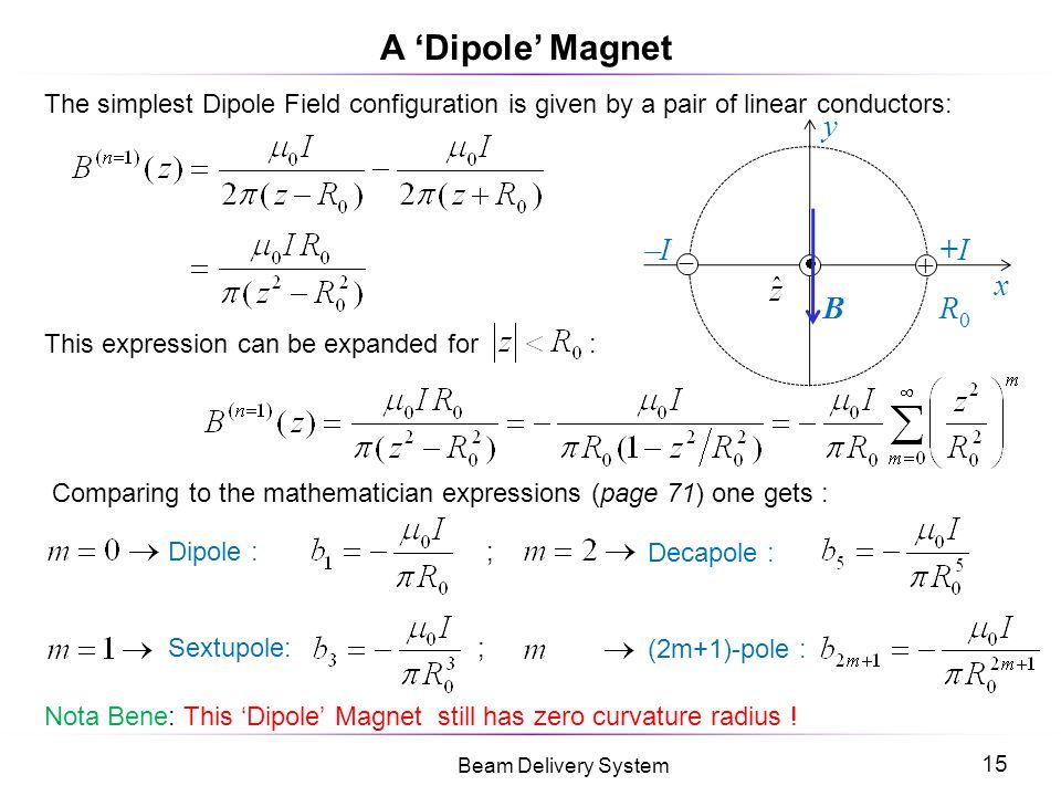 A 'Dipole' Magnet x y I +I B R0 +