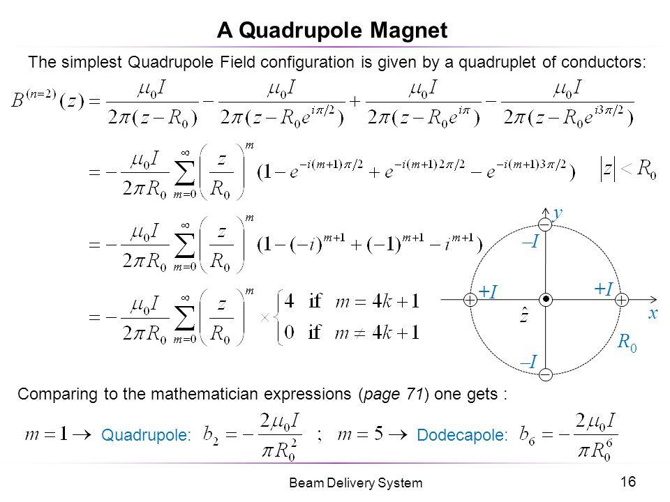 A Quadrupole Magnet y I +I +I x R0 I + +