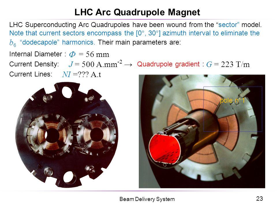 LHC Arc Quadrupole Magnet