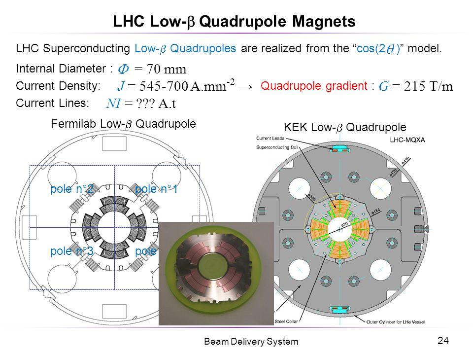 LHC Low- Quadrupole Magnets