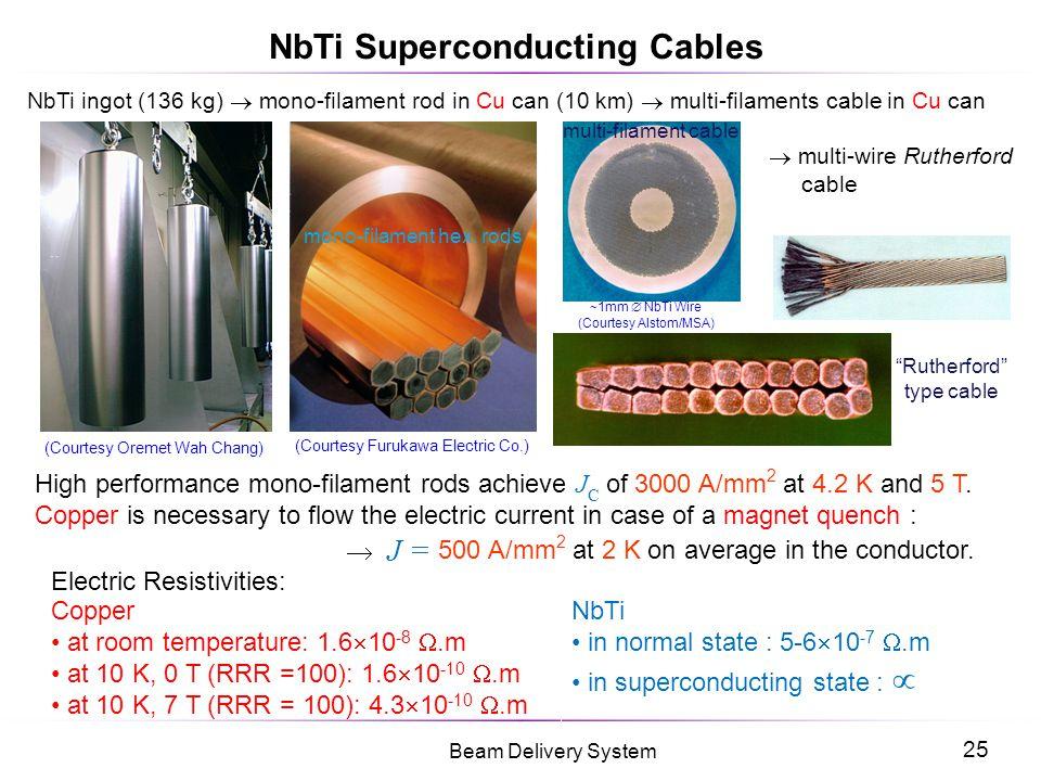 NbTi Superconducting Cables