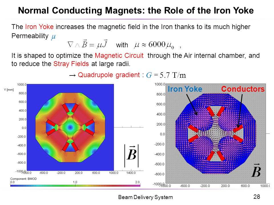 Normal Conducting Magnets: the Role of the Iron Yoke