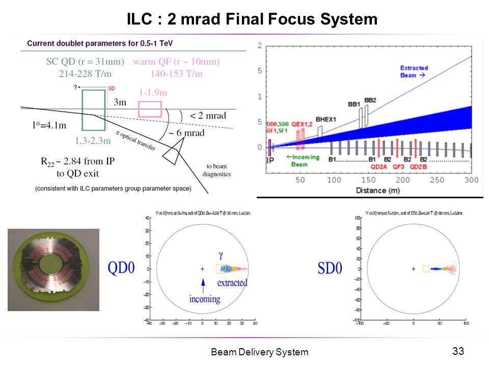 ILC : 2 mrad Final Focus System