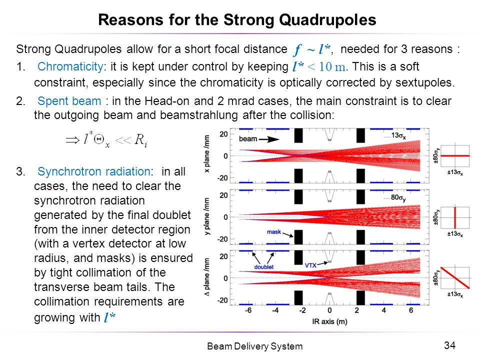 Reasons for the Strong Quadrupoles
