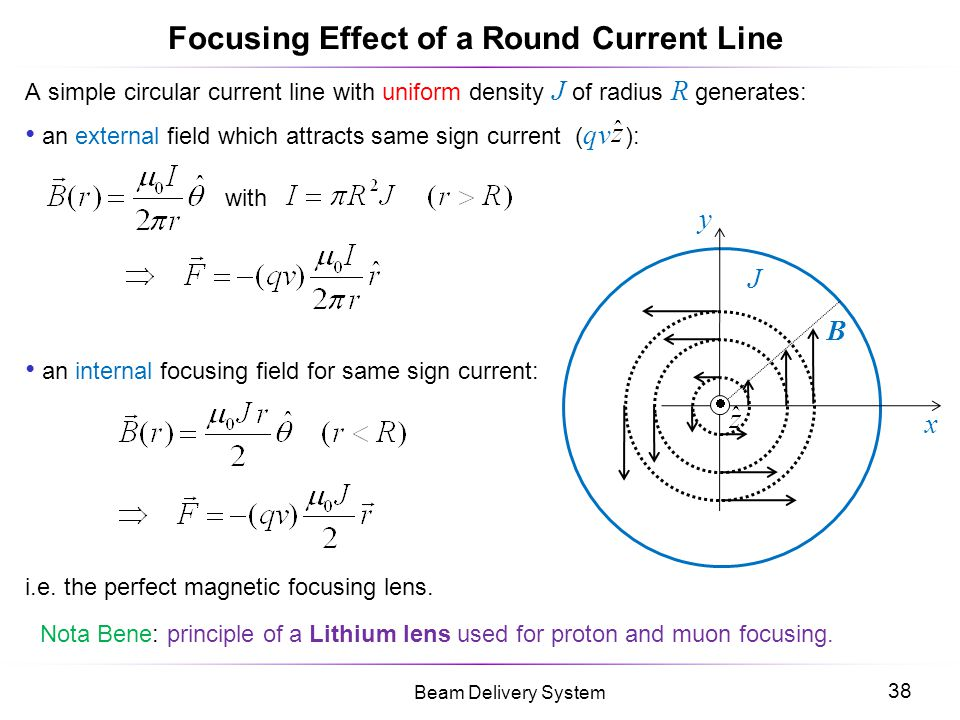 Focusing Effect of a Round Current Line